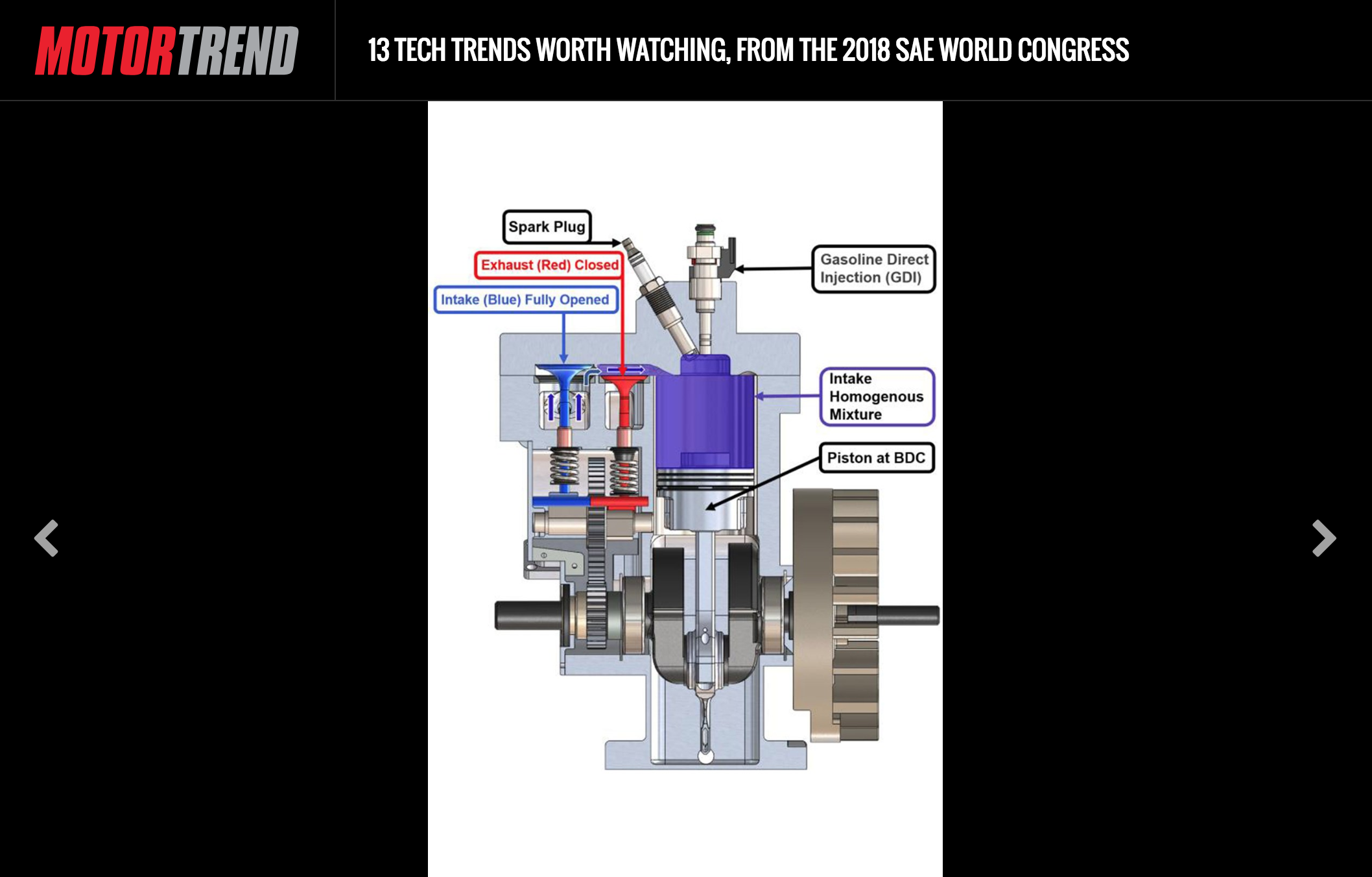 Motor Trend Article, April 2018 - 13 TECH TRENDS WORTH WATCHING, FROM THE 2018 SAE WORLD CONGRESS